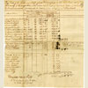 Payroll for Joseph Stebbins' Regiment